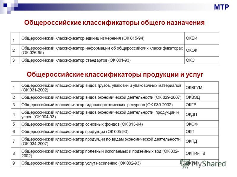 Общероссийские классификаторы общего назначения МТР Общероссийские классификаторы продукции и услуг