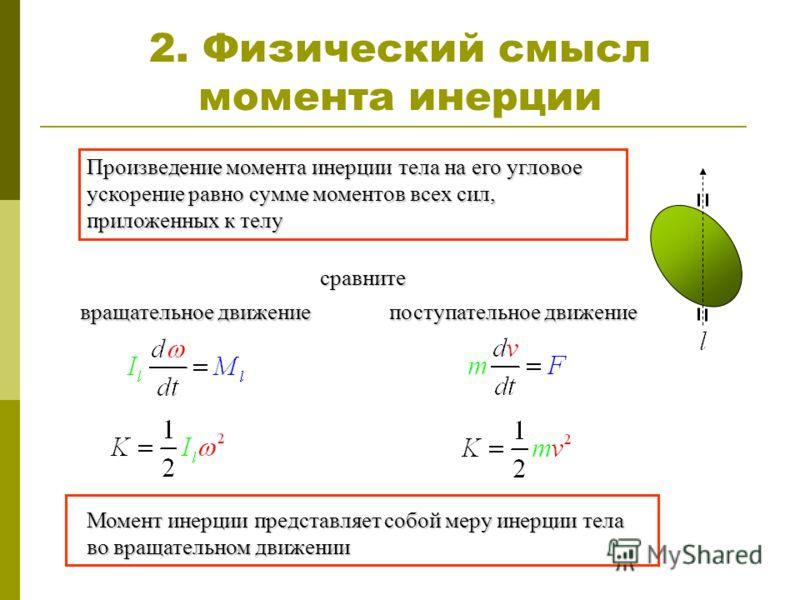 2. Физический смысл момента инерции Момент инерции представляет собой меру инерции тела во вращательном движении Произведение момента инерции тела на его угловое ускорение равно сумме моментов всех сил, приложенных к телу сравните вращательное движен