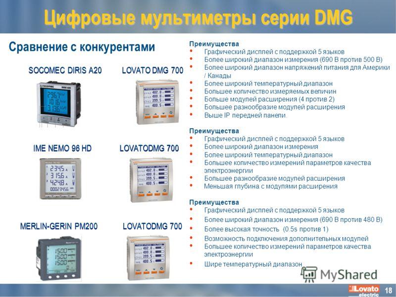 18 Сравнение с конкурентами Цифровые мультиметры серии DMG SOCOMEC DIRIS A20 LOVATO DMG 700 Преимущества Графический дисплей с поддержкой 5 языков Более широкий диапазон измерения (690 В против 500 В) Более широкий диапазон напряжений питания для Аме