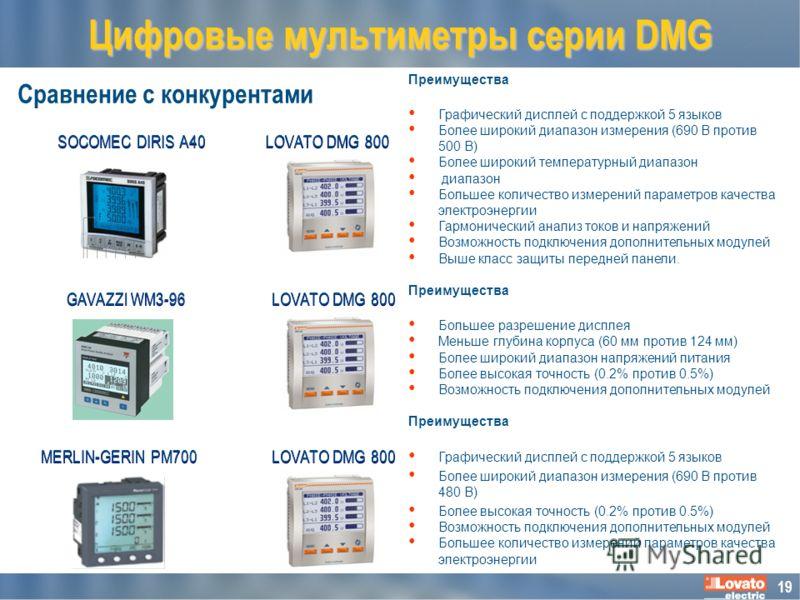19 Сравнение с конкурентами Цифровые мультиметры серии DMG SOCOMEC DIRIS A40 LOVATO DMG 800 Преимущества Графический дисплей с поддержкой 5 языков Более широкий диапазон измерения (690 В против 500 В) Более широкий температурный диапазон диапазон Бол