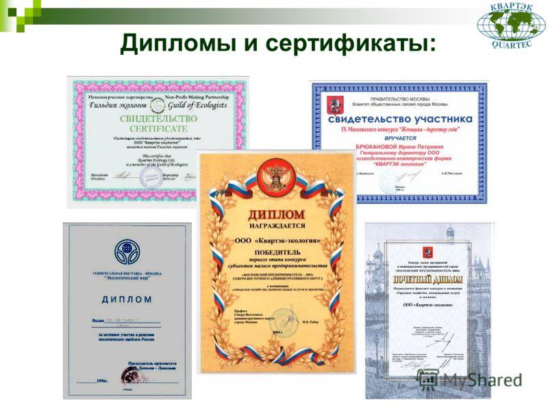 Дипломы и сертификаты: