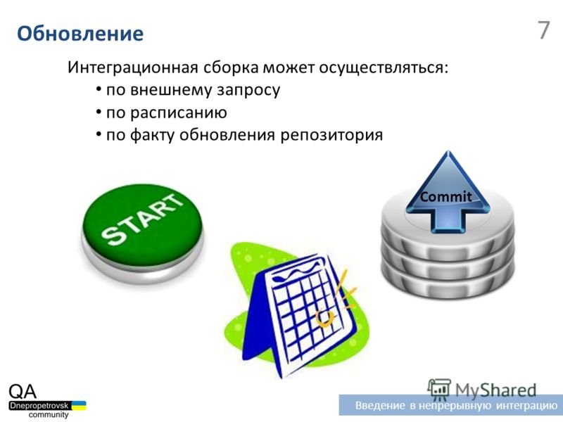 Интеграционная сборка может осуществляться: по внешнему запросу по расписанию по факту обновления репозитория Обновление 7 Введение в непрерывную интеграцию Commit