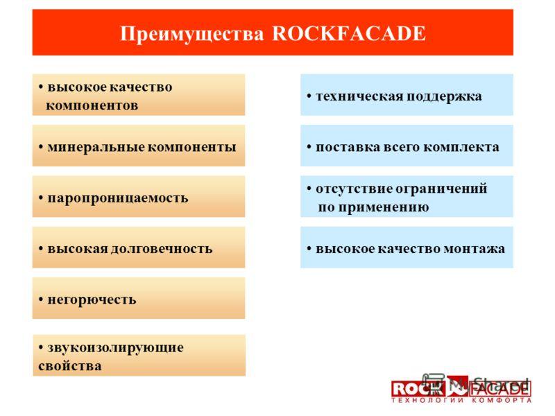Компоненты и технология монтажа системы ROCKFACADE ROCKforce ROCKglue ROCKprimer KR ROCKdecor D/S ROCKdecorsil D/S ROCKsil ROCKmortar ROCKfiber