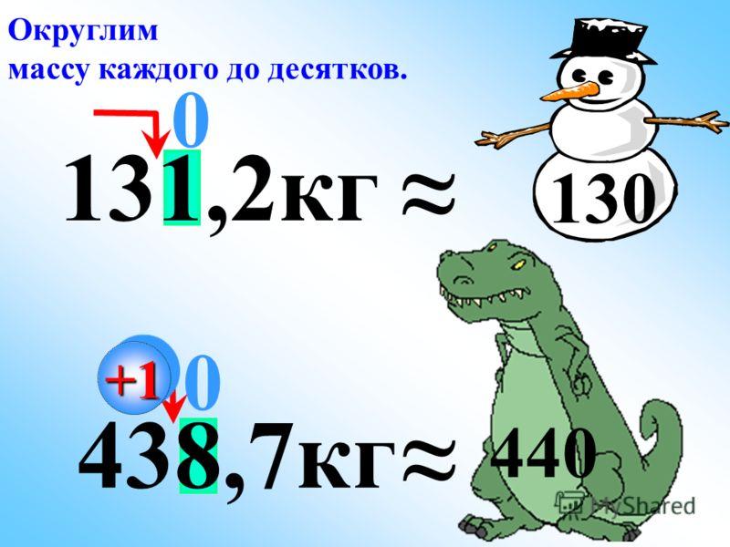438,7кг 131,2кг 0 Округлим массу каждого до десятков. 130 +1+1 0 440