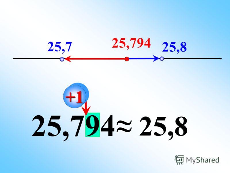25,794 25,7 25,8 25,794 25,8 +1+1