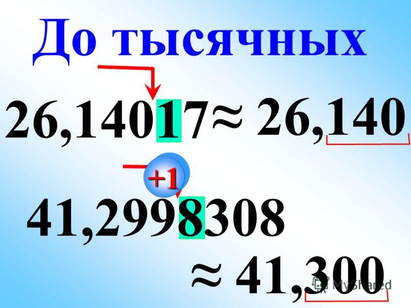 26,14017 26,140 41,2998308 41,300 До тысячных+1+1