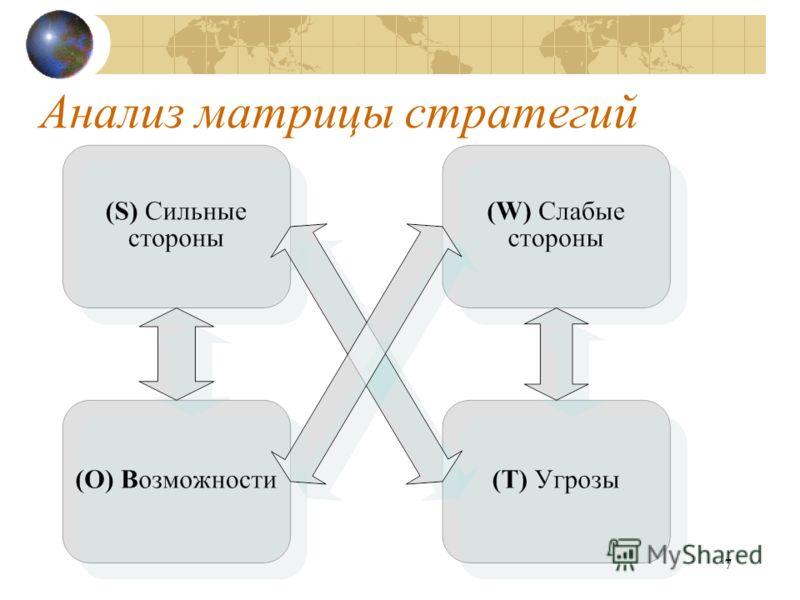 7 Анализ матрицы стратегий