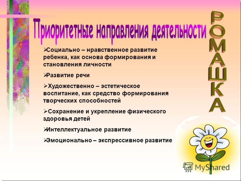 Социально – нравственное развитие ребенка, как основа формирования и становления личности Развитие речи Художественно – эстетическое воспитание, как средство формирования творческих способностей Сохранение и укрепление физического здоровья детей Инте