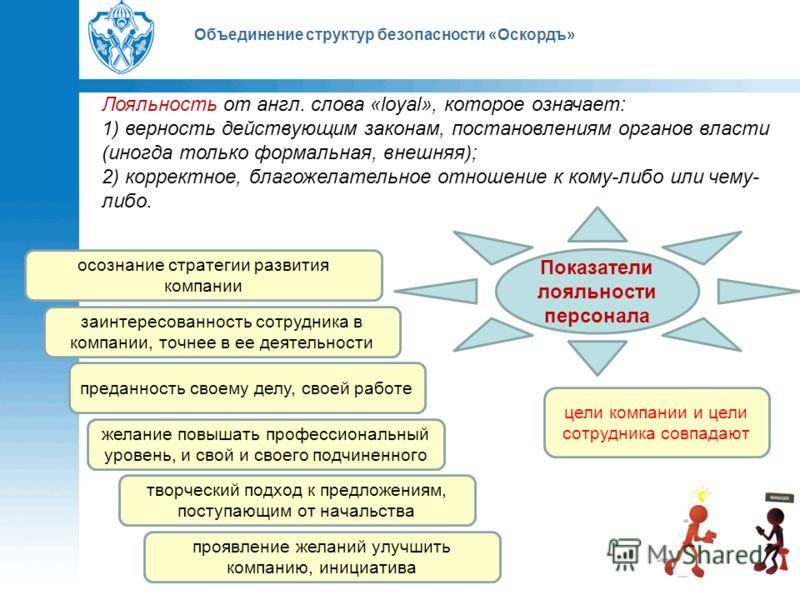 Объединение структур безопасности «Оскордъ» Лояльность от англ. слова «loyal», которое означает: 1) верность действующим законам, постановлениям органов власти (иногда только формальная, внешняя); 2) корректное, благожелательное отношение к кому-либо