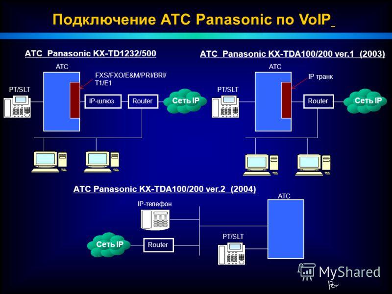 P АТС Panasonic KX-TD1232/500 FXS/FXO/E&M/PRI/BRI/ T1/E1 АТС Panasonic KX-TDA100/200 ver.1 (2003) АТС IP транк Сеть IP АТС PT/SLT АТС Panasonic KX-TDA100/200 ver.2 (2004) АТС Сеть IP Router IP-телефон PT/SLT Подключение АТС Panasonic по VoIP Router I