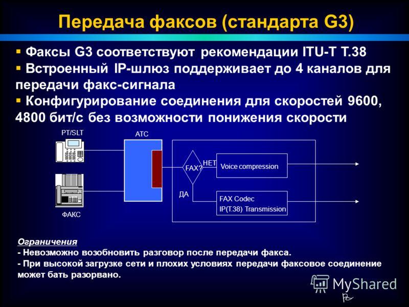 P Передача факсов (стандарта G3) АТС PT/SLT FAX? НЕТ ДА Voice compression FAX Codec IP(T.38) Transmission Факсы G3 соответствуют рекомендации ITU-T T.38 Встроенный IP-шлюз поддерживает до 4 каналов для передачи факс-сигнала Конфигурирование соединени