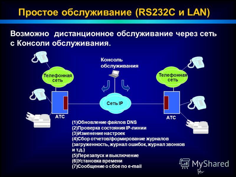 P Возможно дистанционное обслуживание через сеть с Консоли обслуживания. Простое обслуживание (RS232C и LAN) АТС Телефонная сеть Сеть IP АТС Консоль обслуживания (1)Обновление файлов DNS (2)Проверка состояния IP-линии (3)Изменение настроек (4)Сбор от