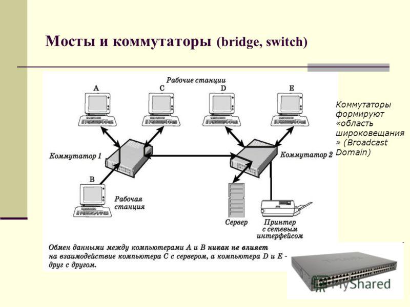 Мосты и коммутаторы (bridge, switch) Коммутаторы формируют «область широковещания » (Broadcast Domain)