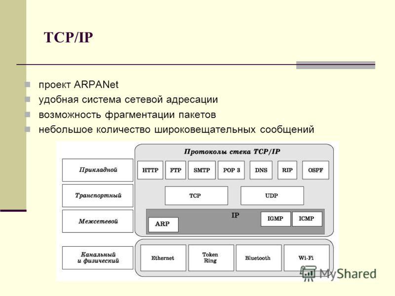 TCP/IP проект ARPANet удобная система сетевой адресации возможность фрагментации пакетов небольшое количество широковещательных сообщений