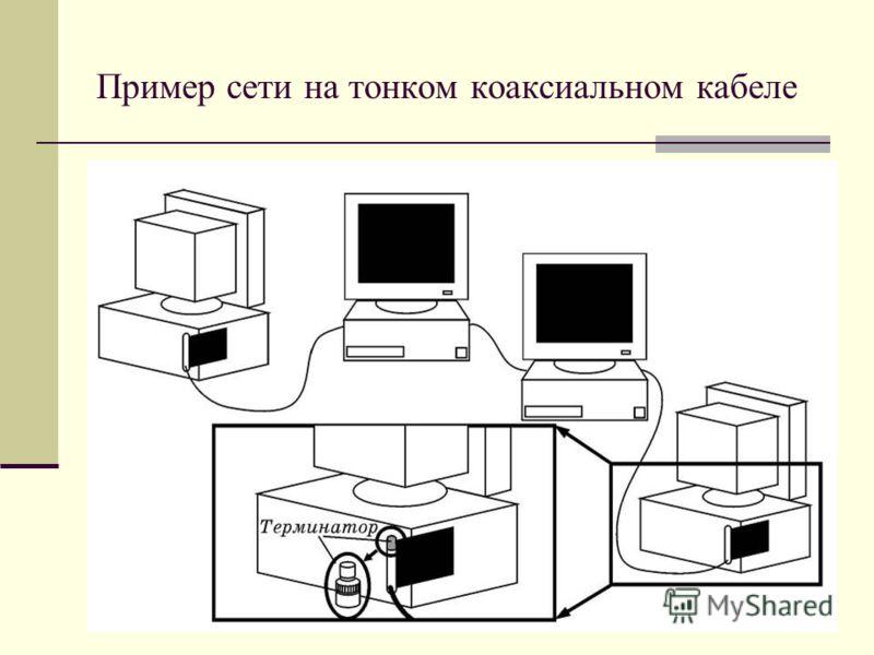 Пример сети на тонком коаксиальном кабеле