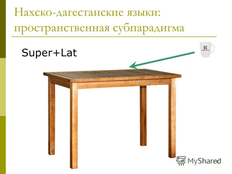 8 Нахско-дагестанские языки: пространственная субпарадигма Super+Lat