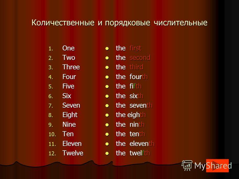 Количественные и порядковые числительные 1. One 2. Two 3. Three 4. Four 5. Five 6. Six 7. Seven 8. Eight 9. Nine 10. Ten 11. Eleven 12. Twelve the first the first the second the second the third the third the fourth the fourth the fifth the fifth the
