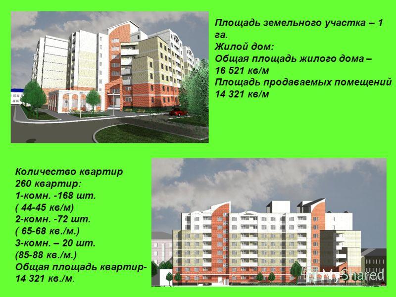 Количество квартир 260 квартир: 1-комн. -168 шт. ( 44-45 кв/м) 2-комн. -72 шт. ( 65-68 кв./м.) 3-комн. – 20 шт. (85-88 кв./м.) Общая площадь квартир- 14 321 кв./м. Площадь земельного участка – 1 га. Жилой дом: Общая площадь жилого дома – 16 521 кв/м