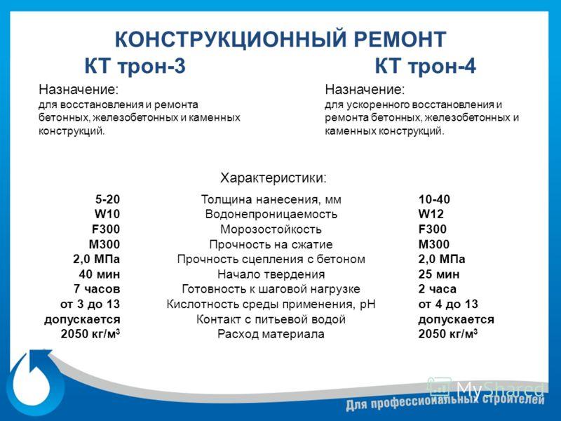 КОНСТРУКЦИОННЫЙ РЕМОНТ КТ трон-3 КТ трон-4 Назначение: для восстановления и ремонта бетонных, железобетонных и каменных конструкций. 10-40 W12 F300 М300 2,0 МПа 25 мин 2 часа от 4 до 13 допускается 2050 кг/м 3 Толщина нанесения, мм Водонепроницаемост