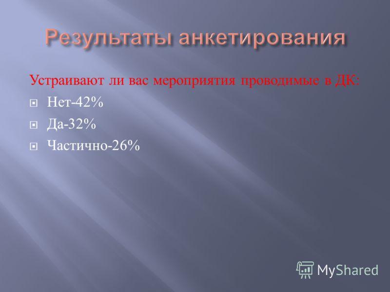 Устраивают ли вас мероприятия проводимые в ДК : Нет -42% Да -32% Частично -26%