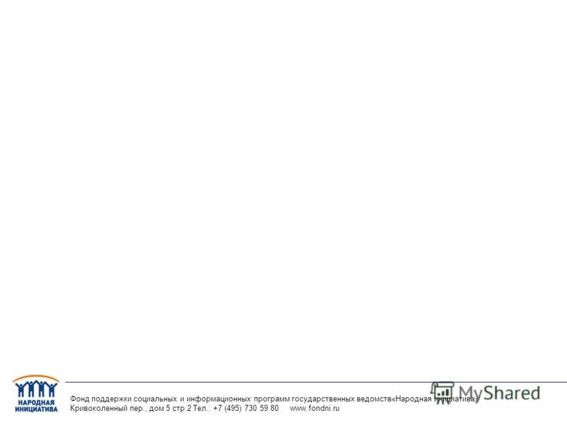 Фонд поддержки социальных и информационных программ государственных ведомств«Народная инициатива» Кривоколенный пер., дом 5 стр.2 Тел.: +7 (495) 730 59 80 www.fondni.ru