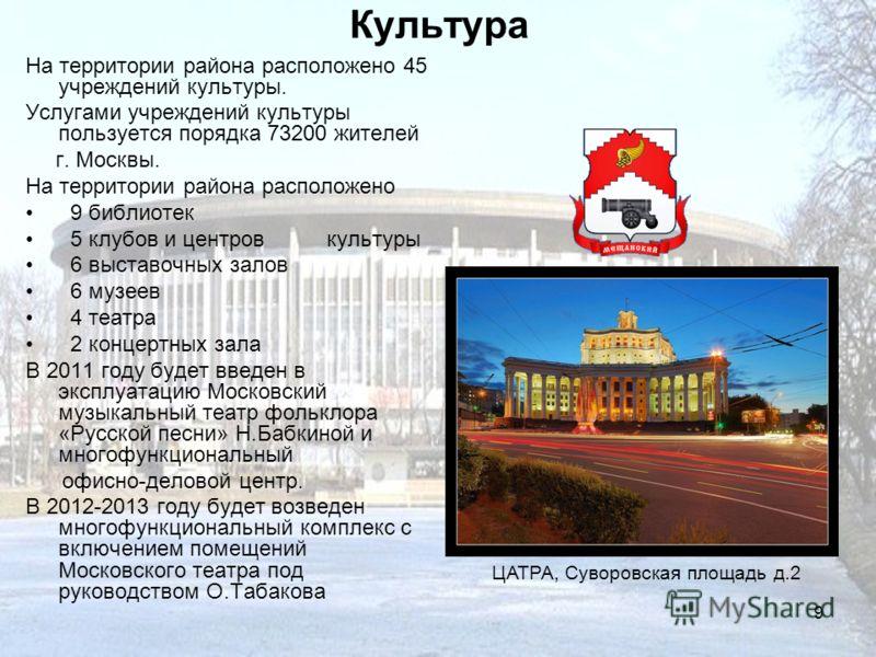 9 Культура На территории района расположено 45 учреждений культуры. Услугами учреждений культуры пользуется порядка 73200 жителей г. Москвы. На территории района расположено 9 библиотек 5 клубов и центров культуры 6 выставочных залов 6 музеев 4 театр