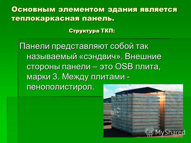 Основным элементом здания является теплокаркасная панель. Структура ТКП: Панели представляют собой так называемый «сэндвич». Внешние стороны панели – это ОSB плита, марки 3. Между плитами - пенополистирол.