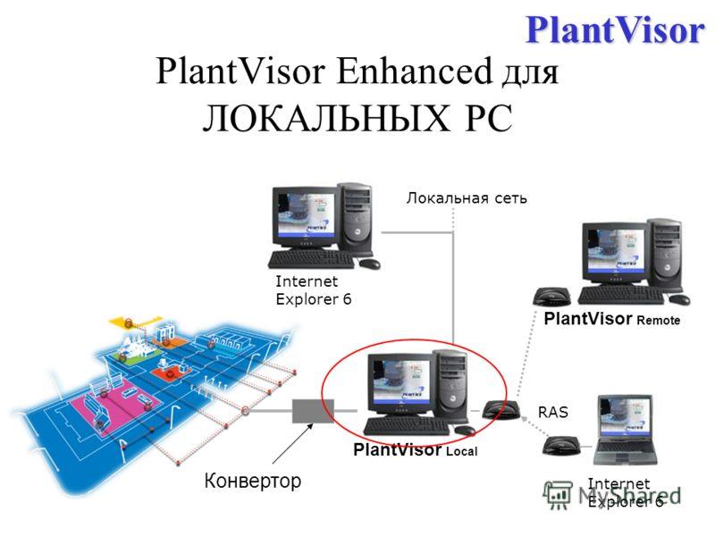 PlantVisor Enhanced для ЛОКАЛЬНЫХ PC RAS Internet Explorer 6 Локальная сеть Internet Explorer 6 PlantVisor Local PlantVisor RemotePlantVisor Конвертор