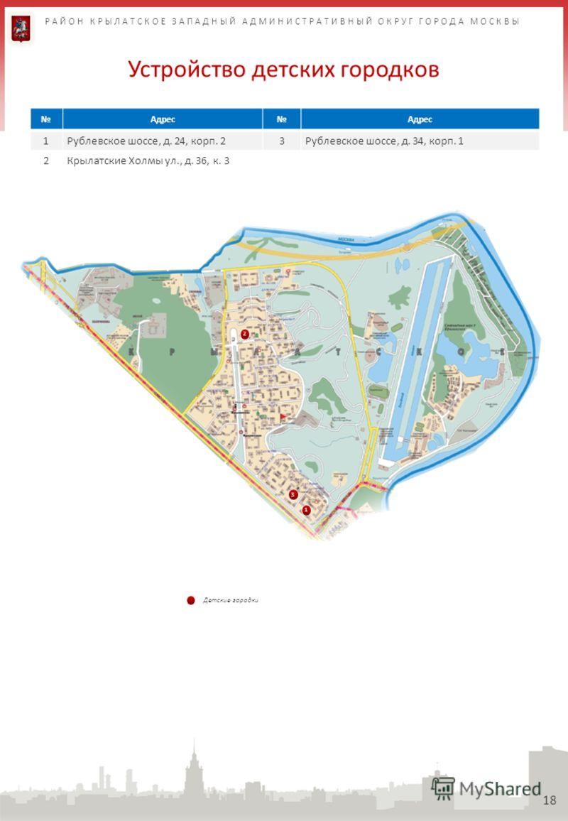 Устройство детских городков 18 АдресАдрес 1Рублевское шоссе, д. 24, корп. 23Рублевское шоссе, д. 34, корп. 1 2Крылатские Холмы ул., д. 36, к. 3 Детские городки 3 2 1 РАЙОН КРЫЛАТСКОЕ ЗАПАДНЫЙ АДМИНИСТРАТИВНЫЙ ОКРУГ ГОРОДА МОСКВЫ