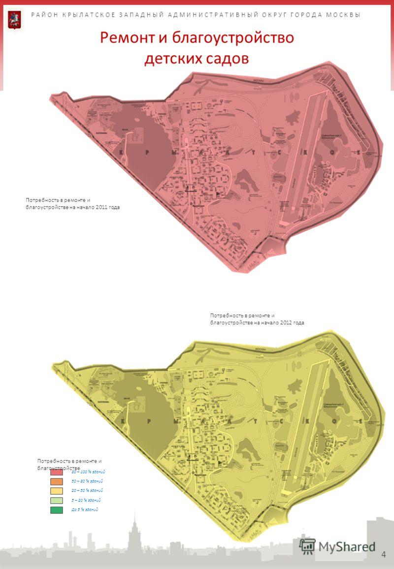 Ремонт и благоустройство детских садов 4 80 – 100 % зданий 50 – 80 % зданий 20 – 50 % зданий 5 – 20 % зданий Потребность в ремонте и благоустройстве До 5 % зданий Потребность в ремонте и благоустройстве на начало 2012 года Потребность в ремонте и бла