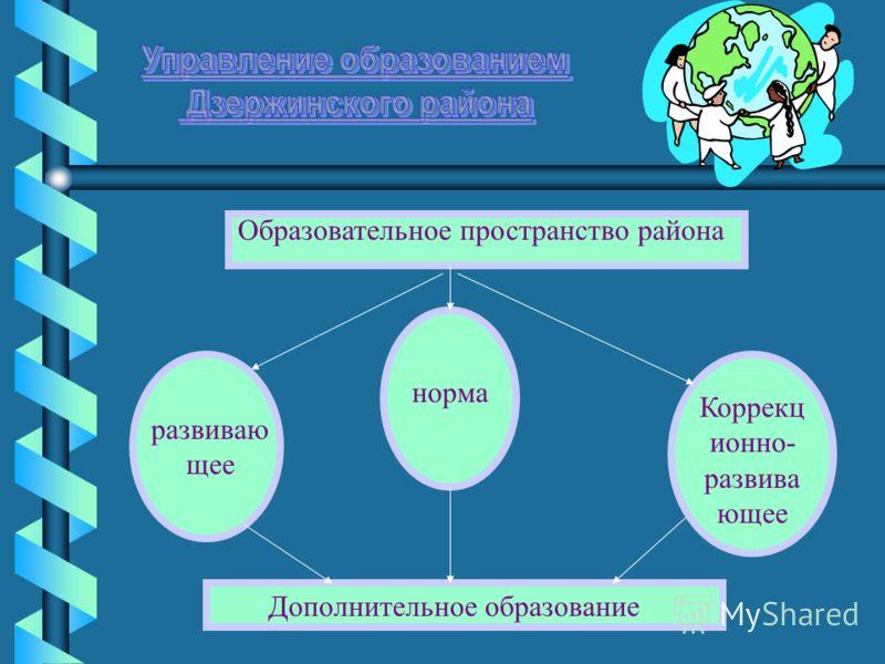 Детские дома г. Новосибирска Гимн Директоров детских домов