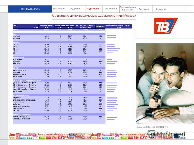 Образец заголовка Образец текста Второй уровень Третий уровень Четвертый уровень Пятый уровень 4 КонцепцияРубрикиАудиторияСтатистика Преимущества и выгоды Социально-демографические характеристики (Москва) NRS Москва май-октябрь06 КонтактыРасценки