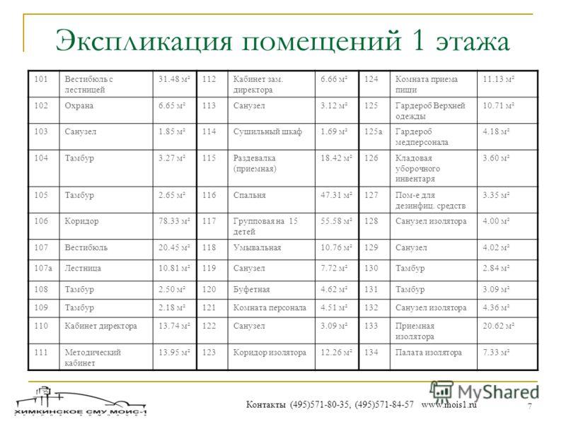 7 Экспликация помещений 1 этажа Контакты (495)571-80-35, (495)571-84-57 www.mois1.ru 101Вестибюль с лестницей 31.48 м²112Кабинет зам. директора 6.66 м²124Комната приема пищи 11.13 м² 102Охрана6.65 м²113Санузел3.12 м²125Гардероб Верхней одежды 10.71 м