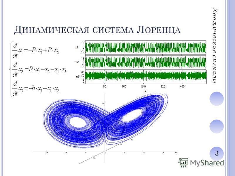 3 Д ИНАМИЧЕСКАЯ СИСТЕМА Л ОРЕНЦА Хаотические сигналы