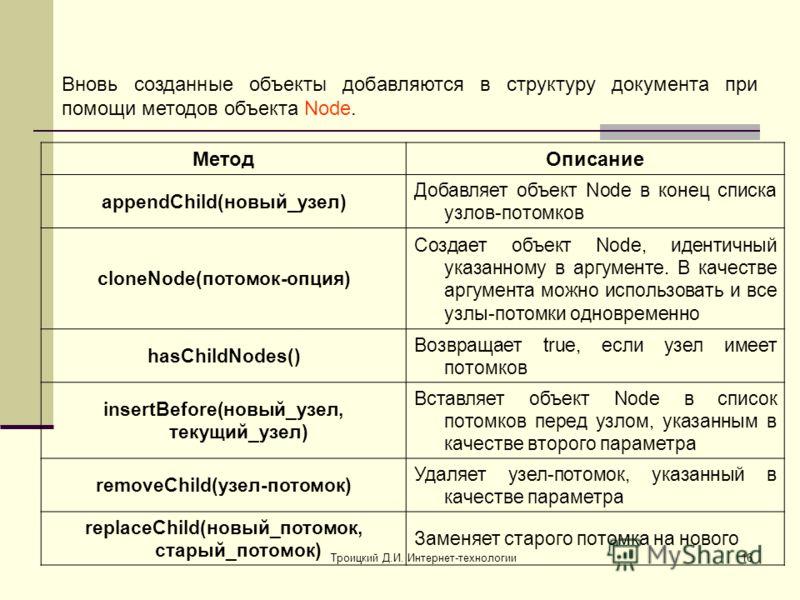 Троицкий Д.И. Интернет-технологии16 Вновь созданные объекты добавляются в структуру документа при помощи методов объекта Node. МетодОписание appendChild(новый_узел) Добавляет объект Node в конец списка узлов-потомков cloneNode(потомок-опция) Создает