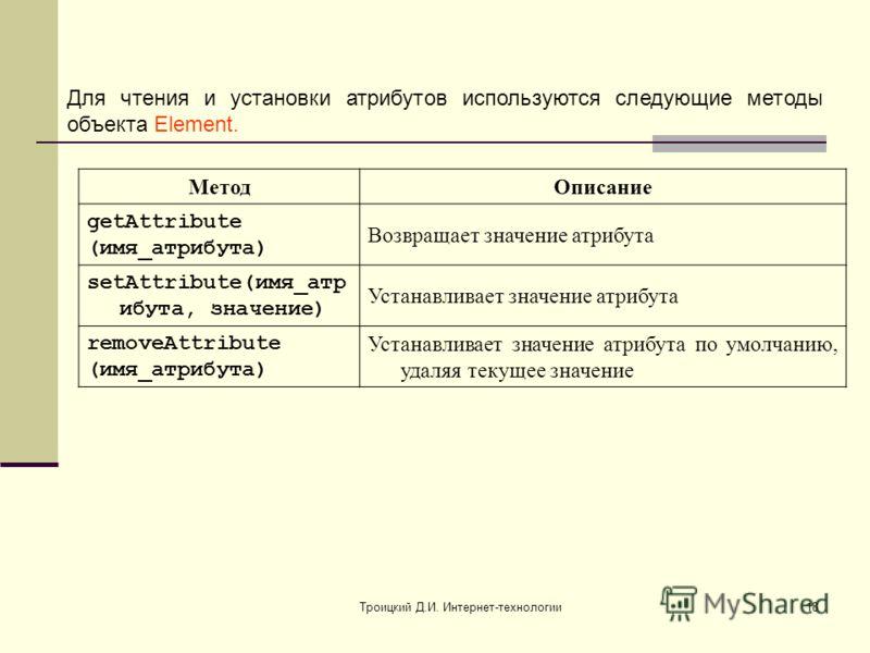 Троицкий Д.И. Интернет-технологии18 Для чтения и установки атрибутов используются следующие методы объекта Element. МетодОписание getAttribute (имя_атрибута) Возвращает значение атрибута setAttribute(имя_атр ибута, значение) Устанавливает значение ат