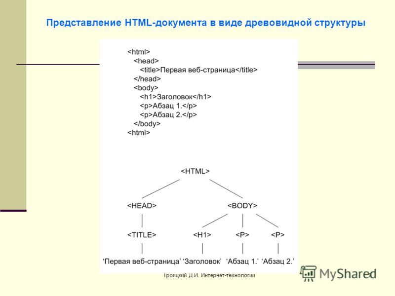 Троицкий Д.И. Интернет-технологии9 Представление HTML-документа в виде древовидной структуры