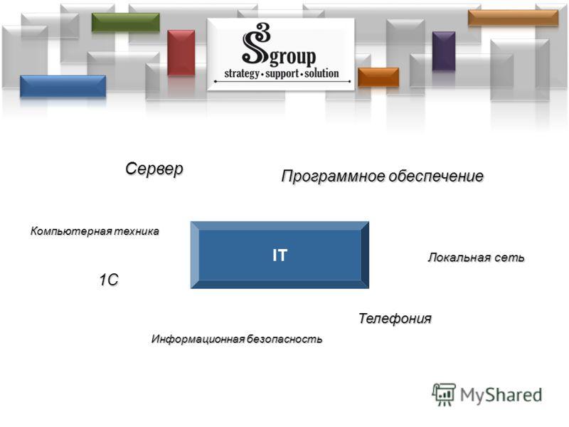 Сервер Программное обеспечение Информационная безопасность Телефония Локальная сеть IT Компьютерная техника 1С