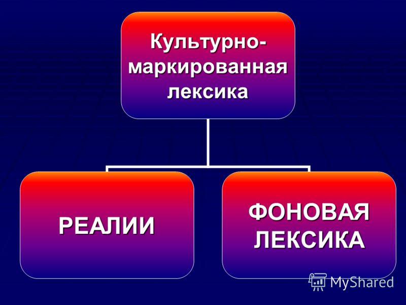 Культурно-маркированнаялексика РЕАЛИИФОНОВАЯЛЕКСИКА