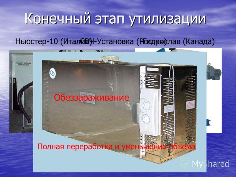 Конечный этап утилизации Ньюстер-10 (Италия)СВЧ-Установка (Россия)Гидроклав (Канада) Обеззараживание Полная переработка и уменьшение объема