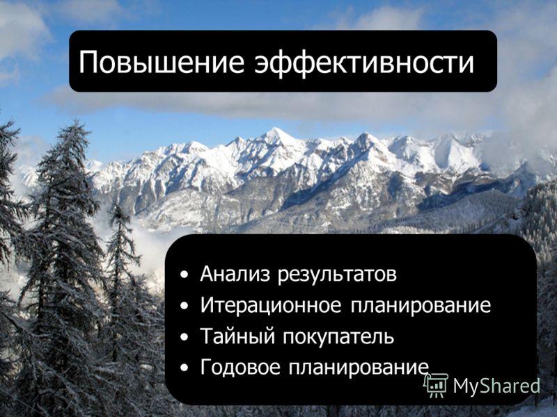 www.myrmex.ru 8 Анализ результатов Итерационное планирование Тайный покупатель Годовое планирование Повышение эффективности