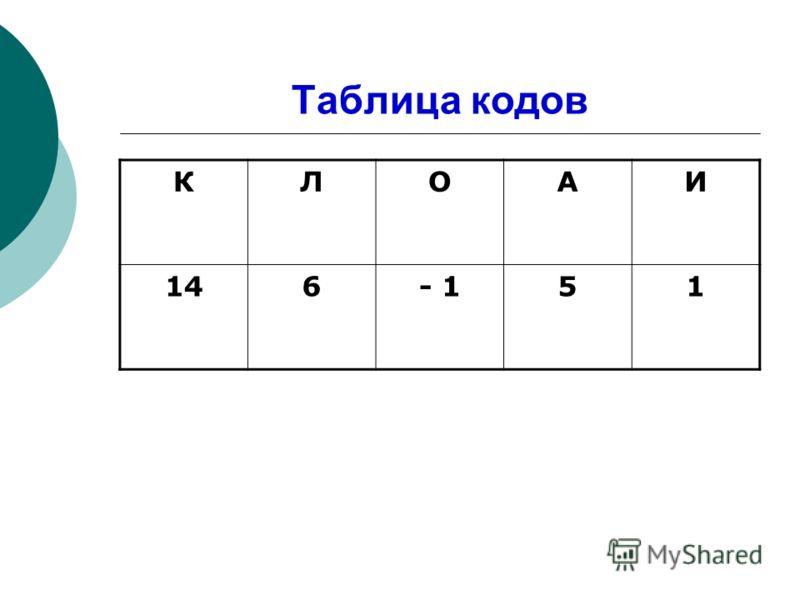 Таблица кодов КЛОАИ 146- 151