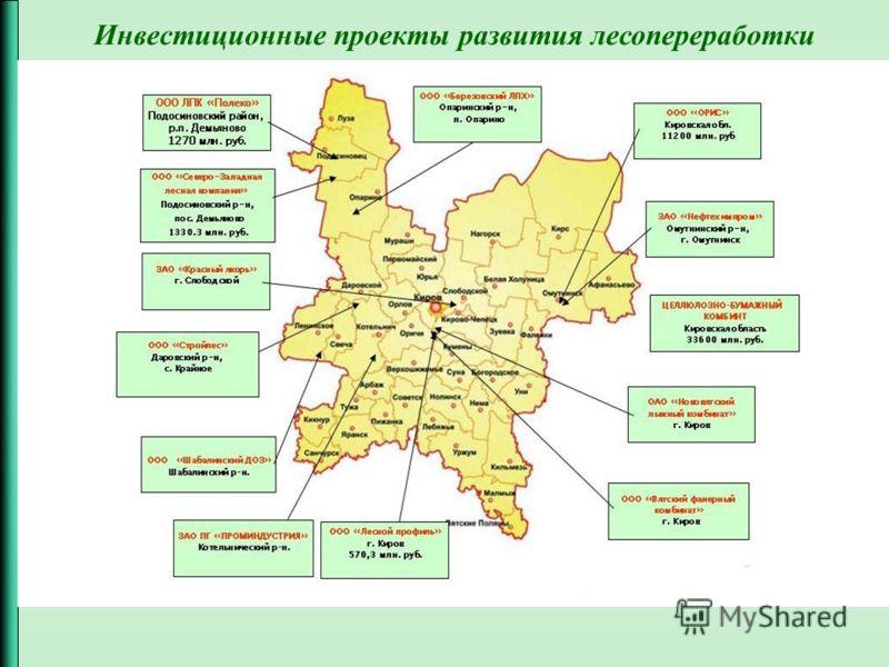 Инвестиционные проекты развития лесопереработки