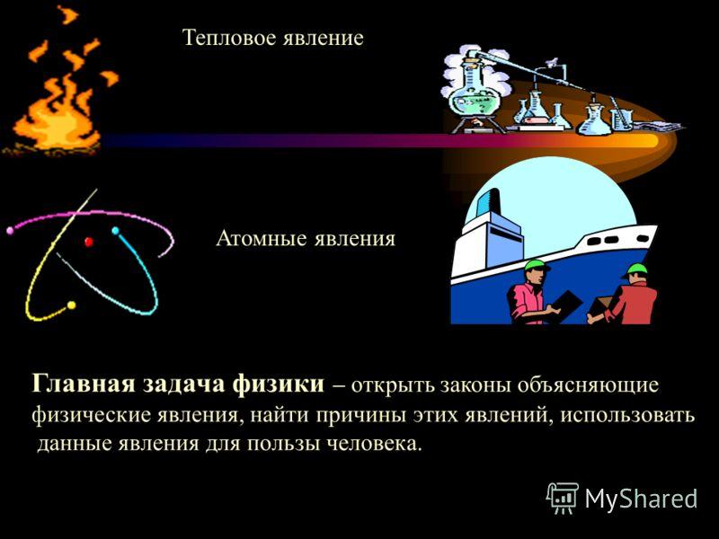 Тепловое явление Атомные явления Главная задача физики – открыть законы объясняющие физические явления, найти причины этих явлений, использовать данные явления для пользы человека.