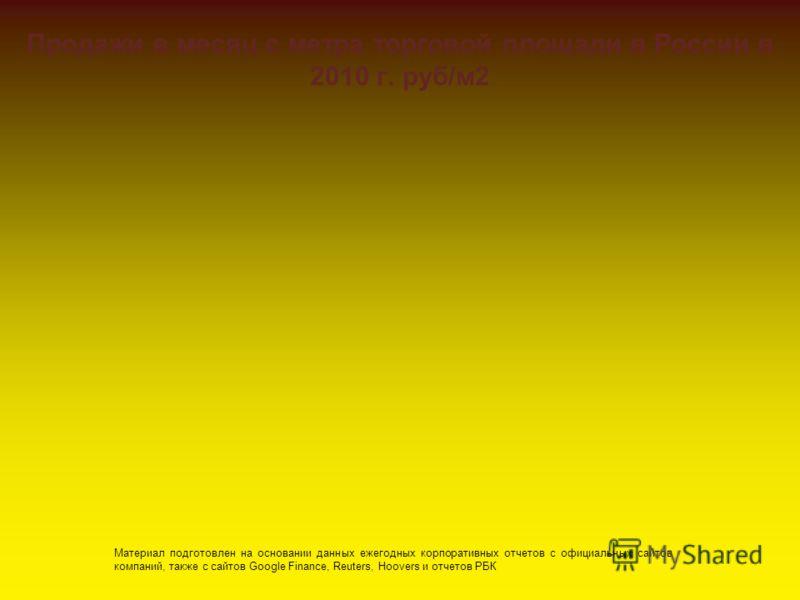 Продажи в месяц с метра торговой площади в России в 2010 г. руб/м2 Материал подготовлен на основании данных ежегодных корпоративных отчетов с официальных сайтов компаний, также с сайтов Google Finance, Reuters, Hoovers и отчетов РБК