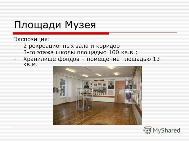 Площади Музея Экспозиция: -2 рекреационных зала и коридор 3-го этажа школы площадью 100 кв.в.; -Хранилище фондов – помещение площадью 13 кв.м.