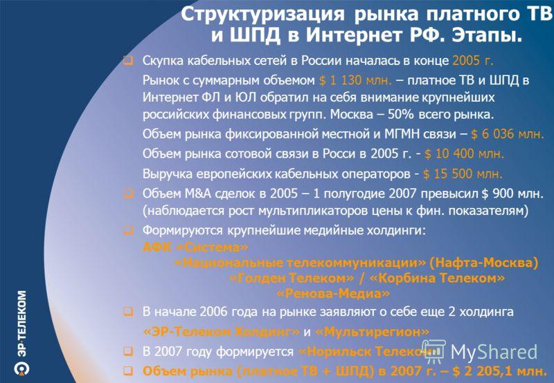 Структуризация рынка платного ТВ и ШПД в Интернет РФ. Этапы. Скупка кабельных сетей в России началась в конце 2005 г. Рынок с суммарным объемом $ 1 130 млн. – платное ТВ и ШПД в Интернет ФЛ и ЮЛ обратил на себя внимание крупнейших российских финансов