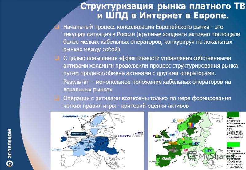 Начальный процесс консолидации Европейского рынка - это текущая ситуация в России (крупные холдинги активно поглощали более мелких кабельных операторов, конкурируя на локальных рынках между собой) С целью повышения эффективности управления собственны