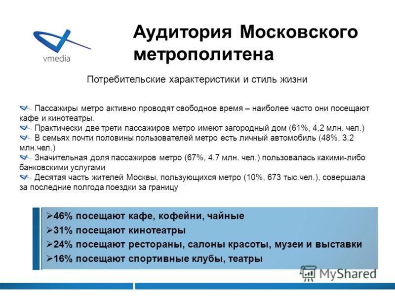 Аудитория Московского метрополитена Потребительские характеристики и стиль жизни Пассажиры метро активно проводят свободное время – наиболее часто они посещают кафе и кинотеатры. Практически две трети пассажиров метро имеют загородный дом (61%, 4,2 м