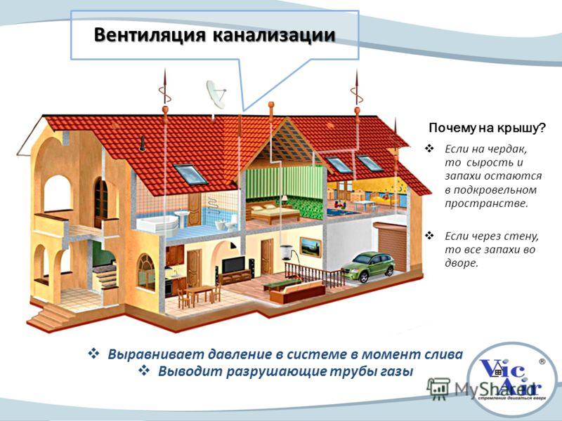 Вентиляция канализации Почему на крышу? Если на чердак, то сырость и запахи остаются в подкровельном пространстве. Если через стену, то все запахи во дворе. Выравнивает давление в системе в момент слива Выводит разрушающие трубы газы